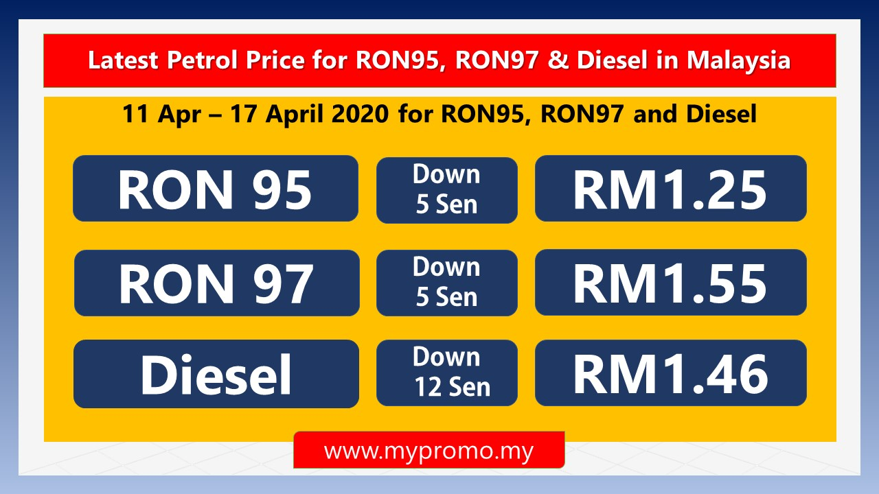 Latest Petrol Price for RON95, RON97 & Diesel in Malaysia ...