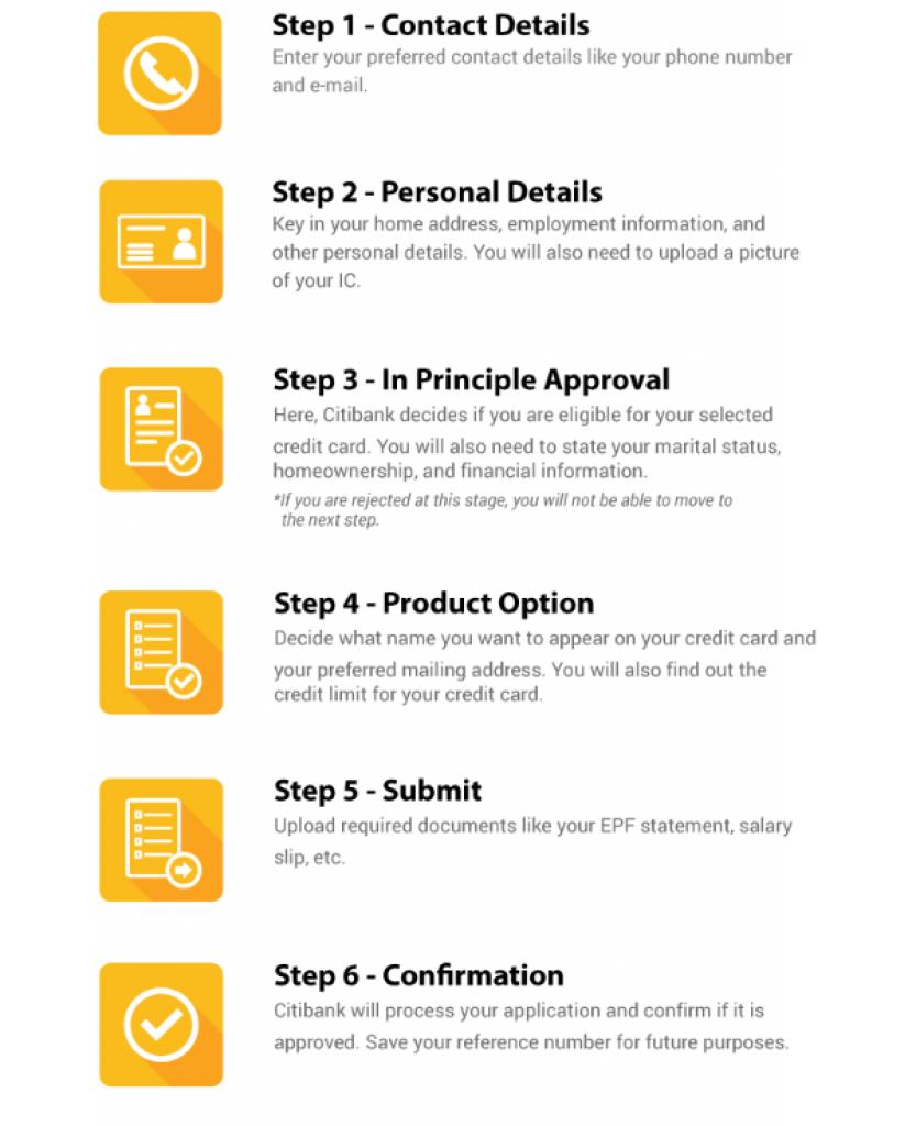 RinggitPlus Credit Card Promotion: 18 Jan - 21 Jan 2021 ...