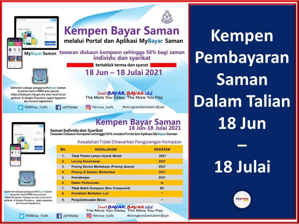 PDRM Tawar Diskaun Saman Trafik 50% 18 Jun - 18 Julai