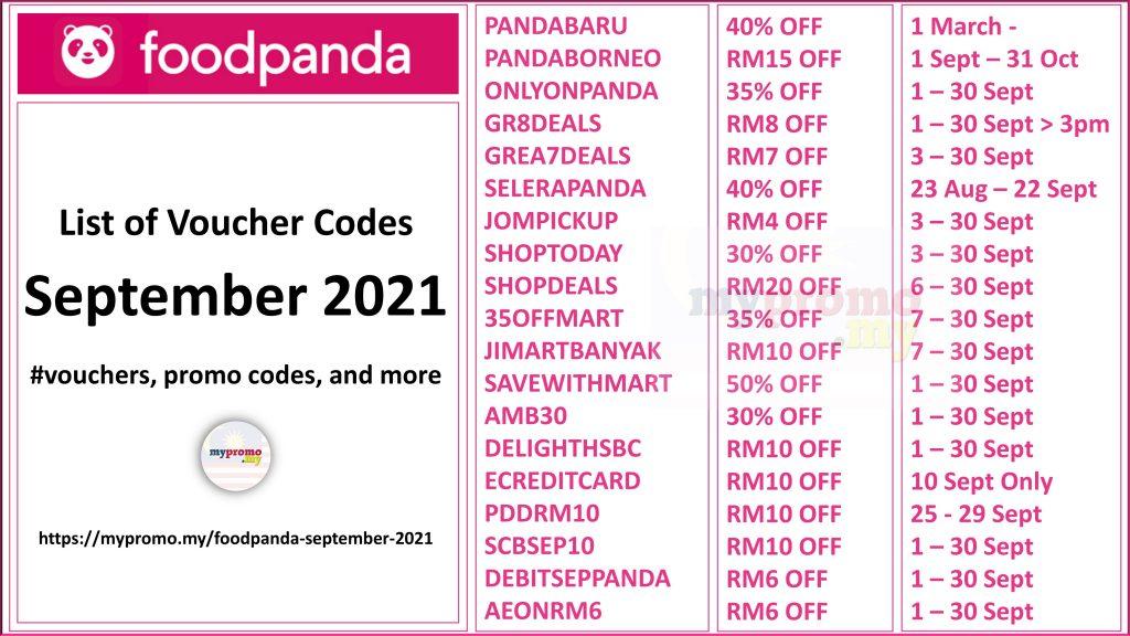 foodpanda: List of Promo/Voucher Codes for September 2021
