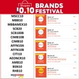 Shopee 10.10 Brands Festival Sale Vouchers 2021