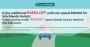 Agoda x CIMB PayDay Promotion