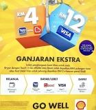 Shell Promotion: Visa or e-wallet