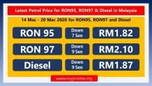 Latest Petrol Price for RON95, RON97 & Diesel in Malaysia (14 Mac – 20 Mac 2020)