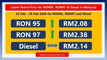 Latest Petrol Price for RON95, RON97 & Diesel in Malaysia (22 Feb-28 Feb 2020)