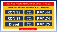 Latest Petrol Price for RON95, RON97 & Diesel in Malaysia (20 Mac – 27 Mac 2020)