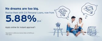 Apply Citibank Personal Loan Online