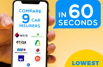Steps to get the cheapest car insurance in town! – PolicyStreet