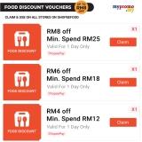 ShopeeFood Vouchers For November 2021
